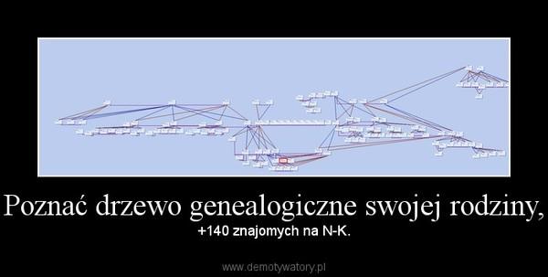 Poznać drzewo genealogiczne swojej rodziny, – +140 znajomych na N-K.