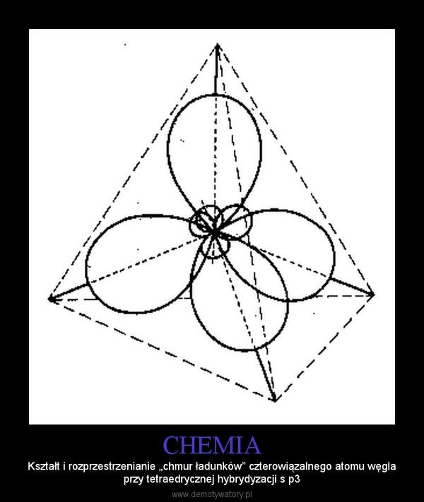 """CHEMIA – Kształt i rozprzestrzenianie """"chmur ładunków"""" czterowiązalnego atomu węglaprzy tetraedrycznej hybrydyzacji s p3"""