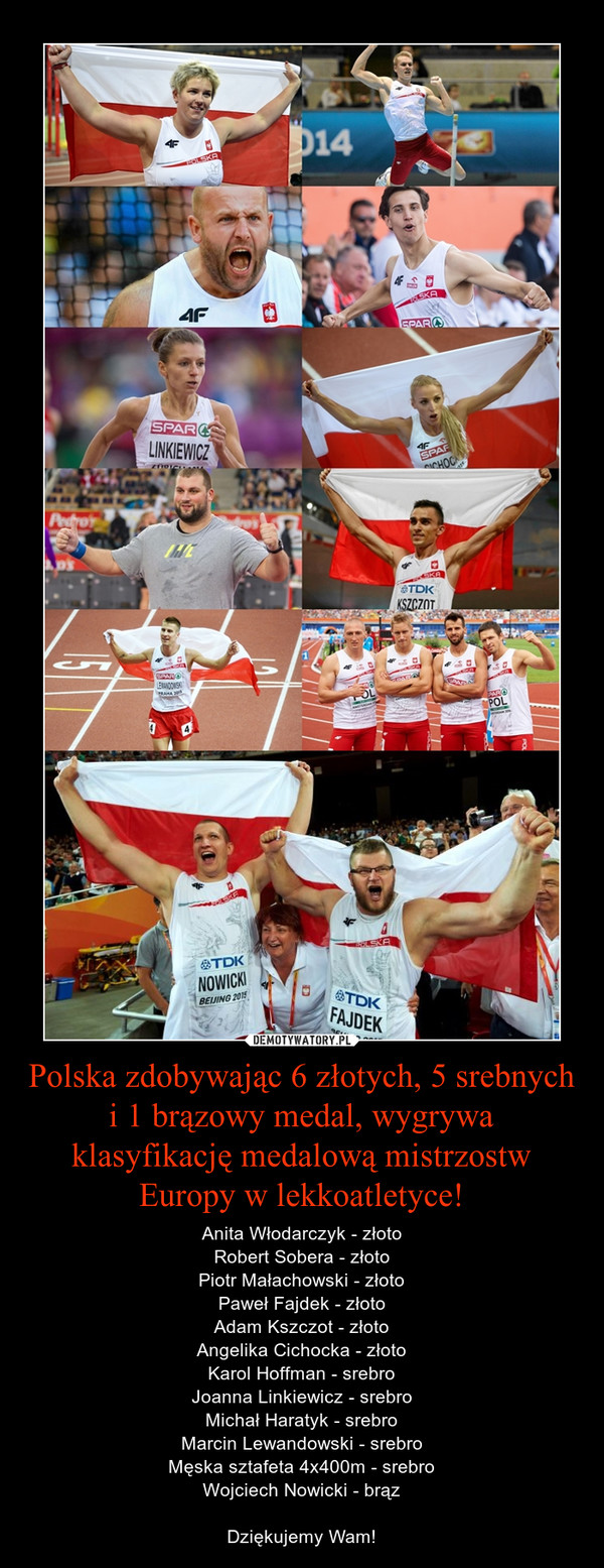 Polska zdobywając 6 złotych, 5 srebnych i 1 brązowy medal, wygrywa klasyfikację medalową mistrzostw Europy w lekkoatletyce! – Anita Włodarczyk - złotoRobert Sobera - złotoPiotr Małachowski - złotoPaweł Fajdek - złotoAdam Kszczot - złotoAngelika Cichocka - złotoKarol Hoffman - srebroJoanna Linkiewicz - srebroMichał Haratyk - srebroMarcin Lewandowski - srebroMęska sztafeta 4x400m - srebroWojciech Nowicki - brązDziękujemy Wam!