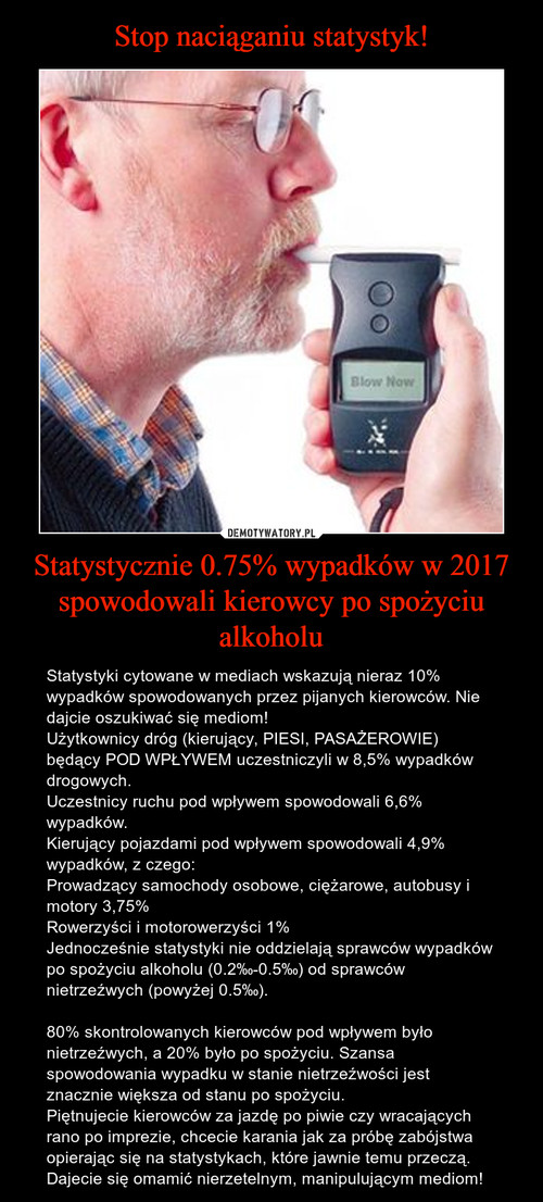 Stop naciąganiu statystyk! Statystycznie 0.75% wypadków w 2017 spowodowali kierowcy po spożyciu alkoholu