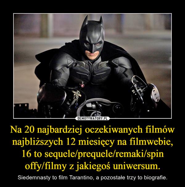 Na 20 najbardziej oczekiwanych filmów najbliższych 12 miesięcy na filmwebie, 16 to sequele/prequele/remaki/spin offy/filmy z jakiegoś uniwersum. – Siedemnasty to film Tarantino, a pozostałe trzy to biografie.