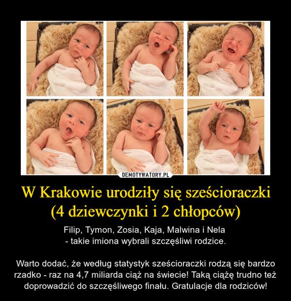 W Krakowie urodziły się sześcioraczki (4 dziewczynki i 2 chłopców) – Filip, Tymon, Zosia, Kaja, Malwina i Nela - takie imiona wybrali szczęśliwi rodzice.Warto dodać, że według statystyk sześcioraczki rodzą się bardzo rzadko - raz na 4,7 miliarda ciąż na świecie! Taką ciążę trudno też doprowadzić do szczęśliwego finału. Gratulacje dla rodziców!