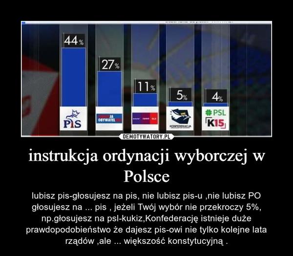 instrukcja ordynacji wyborczej w Polsce – lubisz pis-głosujesz na pis, nie lubisz pis-u ,nie lubisz PO głosujesz na ... pis , jeżeli Twój wybór nie przekroczy 5%, np.głosujesz na psl-kukiz,Konfederację istnieje duże prawdopodobieństwo że dajesz pis-owi nie tylko kolejne lata rządów ,ale ... większość konstytucyjną .