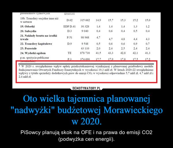 """Oto wielka tajemnica planowanej """"nadwyżki"""" budżetowej Morawieckiego w 2020. – PiSowcy planują skok na OFE i na prawa do emisji CO2 (podwyżka cen energii)."""