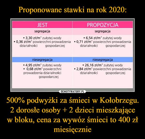 500% podwyżki za śmieci w Kołobrzegu. 2 dorosłe osoby + 2 dzieci mieszkające w bloku, cena za wywóz śmieci to 400 zł miesięcznie –