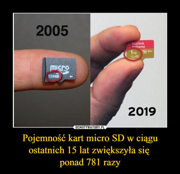 Pojemność kart micro SD w ciągu ostatnich 15 lat zwiększyła się ponad 781 razy –