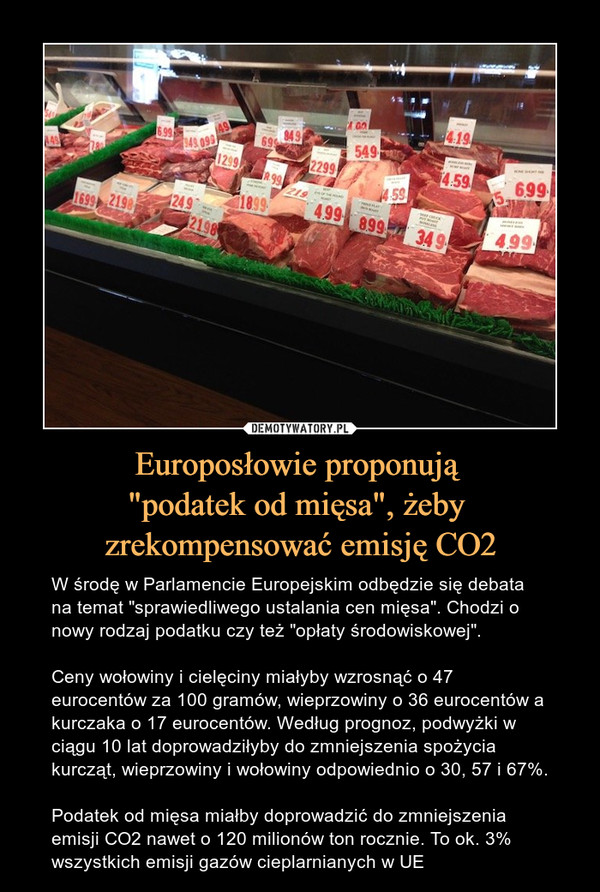 """Europosłowie proponują """"podatek od mięsa"""", żeby zrekompensować emisję CO2 – W środę w Parlamencie Europejskim odbędzie się debata na temat """"sprawiedliwego ustalania cen mięsa"""". Chodzi o nowy rodzaj podatku czy też """"opłaty środowiskowej"""". Ceny wołowiny i cielęciny miałyby wzrosnąć o 47 eurocentów za 100 gramów, wieprzowiny o 36 eurocentów a kurczaka o 17 eurocentów. Według prognoz, podwyżki w ciągu 10 lat doprowadziłyby do zmniejszenia spożycia kurcząt, wieprzowiny i wołowiny odpowiednio o 30, 57 i 67%.Podatek od mięsa miałby doprowadzić do zmniejszenia emisji CO2 nawet o 120 milionów ton rocznie. To ok. 3% wszystkich emisji gazów cieplarnianych w UE"""