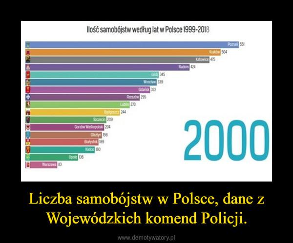 Liczba samobójstw w Polsce, dane z Wojewódzkich komend Policji. –