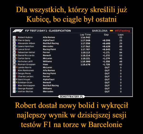 Robert dostał nowy bolid i wykręcił najlepszy wynik w dzisiejszej sesji testów F1 na torze w Barcelonie –