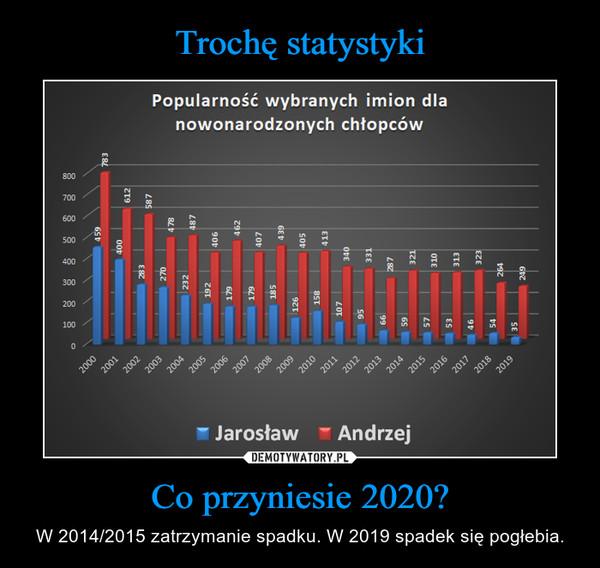 Co przyniesie 2020? – W 2014/2015 zatrzymanie spadku. W 2019 spadek się pogłebia.