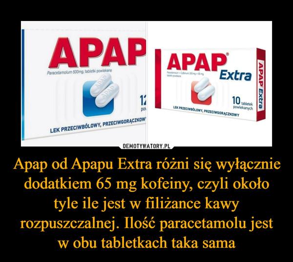 Apap od Apapu Extra różni się wyłącznie dodatkiem 65 mg kofeiny, czyli około tyle ile jest w filiżance kawy rozpuszczalnej. Ilość paracetamolu jest w obu tabletkach taka sama –