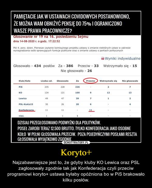 Koryto+