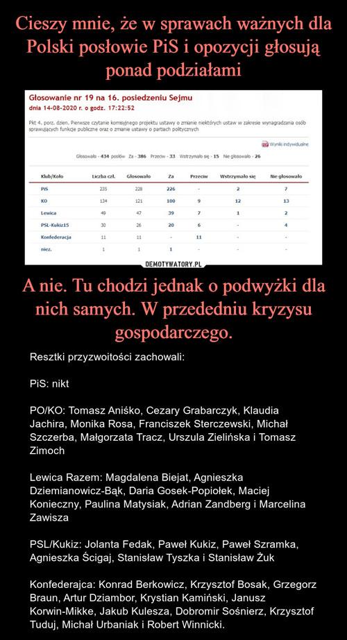 Cieszy mnie, że w sprawach ważnych dla Polski posłowie PiS i opozycji głosują ponad podziałami A nie. Tu chodzi jednak o podwyżki dla nich samych. W przededniu kryzysu gospodarczego.