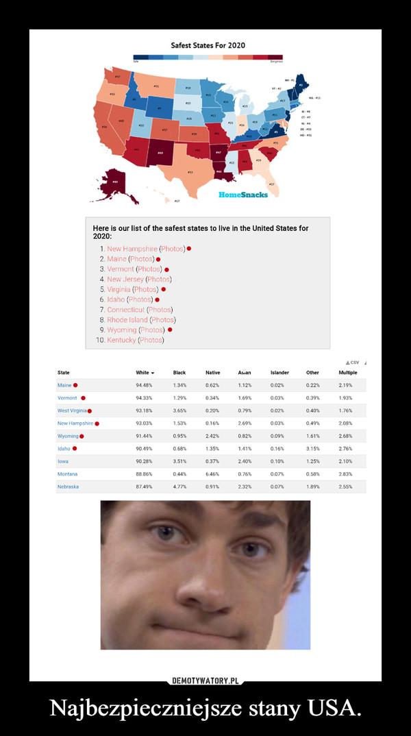 Najbezpieczniejsze stany USA. –