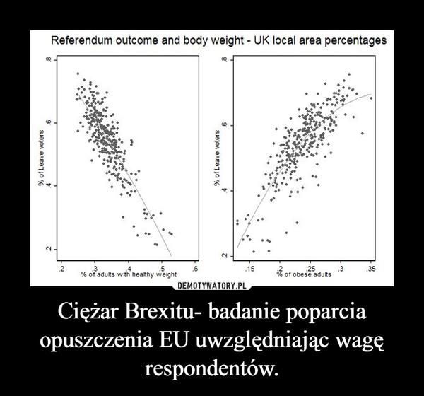 Ciężar Brexitu- badanie poparcia opuszczenia EU uwzględniając wagę respondentów. –