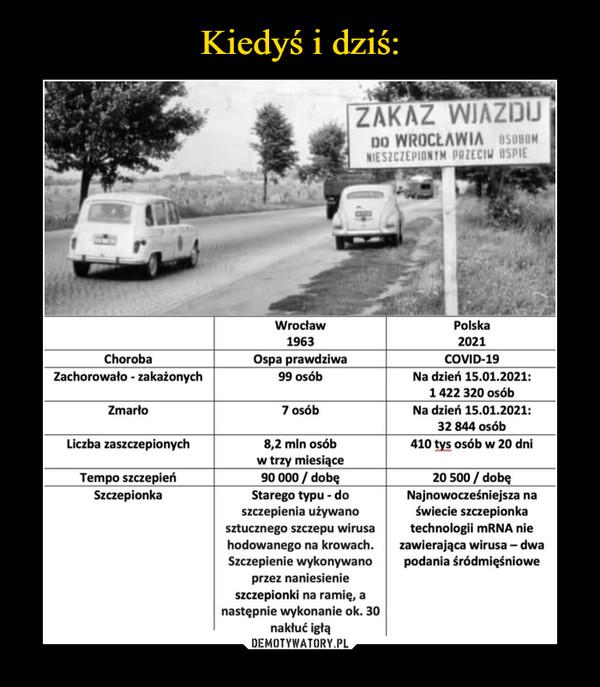 –  Choroba Zachorowało zakażonych Zmarło Liczba zaszczepionych Tempo szczepień Szczepionka Wrocław 1963 Ospa prawdziwa 99 osób 7 osób 8,2 mln osób w trzy miesiące 90 000 / dobę Starego typu do szczepienia używano sztucznego szczepu wirusa hodowanego na krowach. Szczepienie wykonywano przez naniesienie szczepionki na ramię, a następnie wykonanie ok, 39 nakłuć igłą Polska 2021 COVID-19 Na dzień 15.01.2021: 1 422 320 osób Na dzień 15.01.2021: 32 844 osób 410 tys osób w 20 dni 20 500 / dobę Najnowocześniejsza na świecie szczepionka technologii mRNA nie zawierająca wirusa dwa podania śródmięśniowe