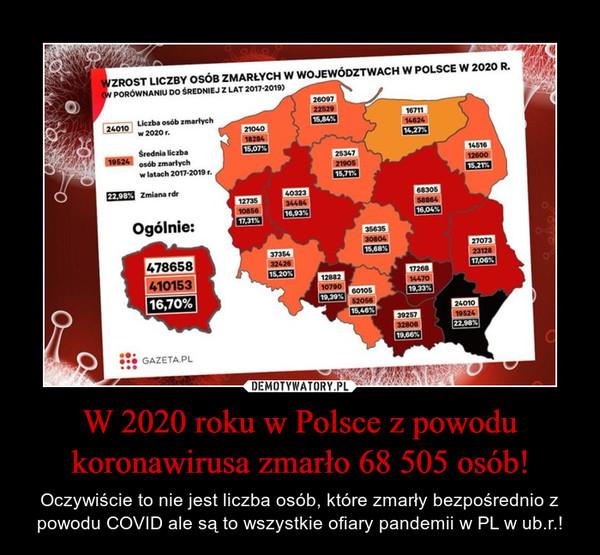 W 2020 roku w Polsce z powodu koronawirusa zmarło 68505 osób! – Oczywiście to nie jest liczba osób, które zmarły bezpośrednio z powodu COVID ale są to wszystkie ofiary pandemii w PL w ub.r.!