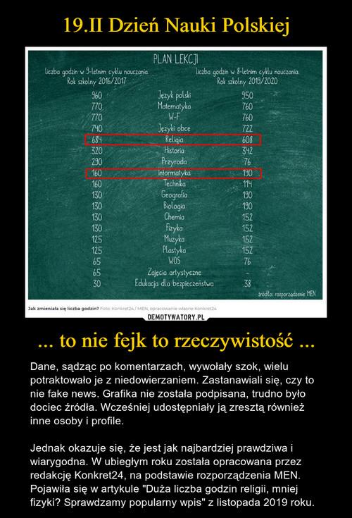 19.II Dzień Nauki Polskiej ... to nie fejk to rzeczywistość ...