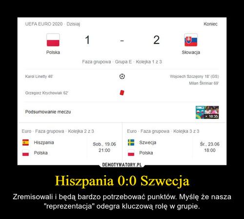 Hiszpania 0:0 Szwecja