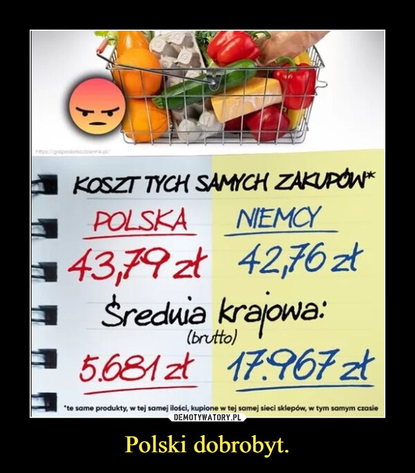 Polski dobrobyt. –