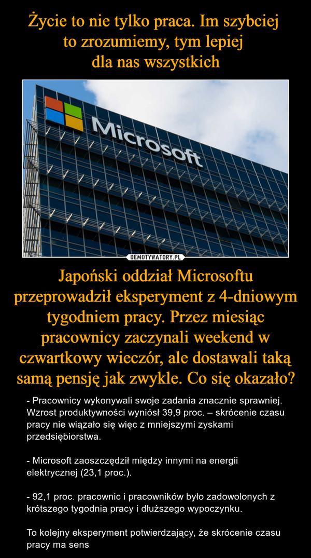 Życie to nie tylko praca. Im szybciej to zrozumiemy, tym lepiej dla nas wszystkich Japoński oddział Microsoftu przeprowadził eksperyment z 4-dniowym tygodniem pracy. Przez miesiąc pracownicy zaczynali weekend w czwartkowy wieczór, ale dostawali taką samą pensję jak zwykle. Co się okazało?